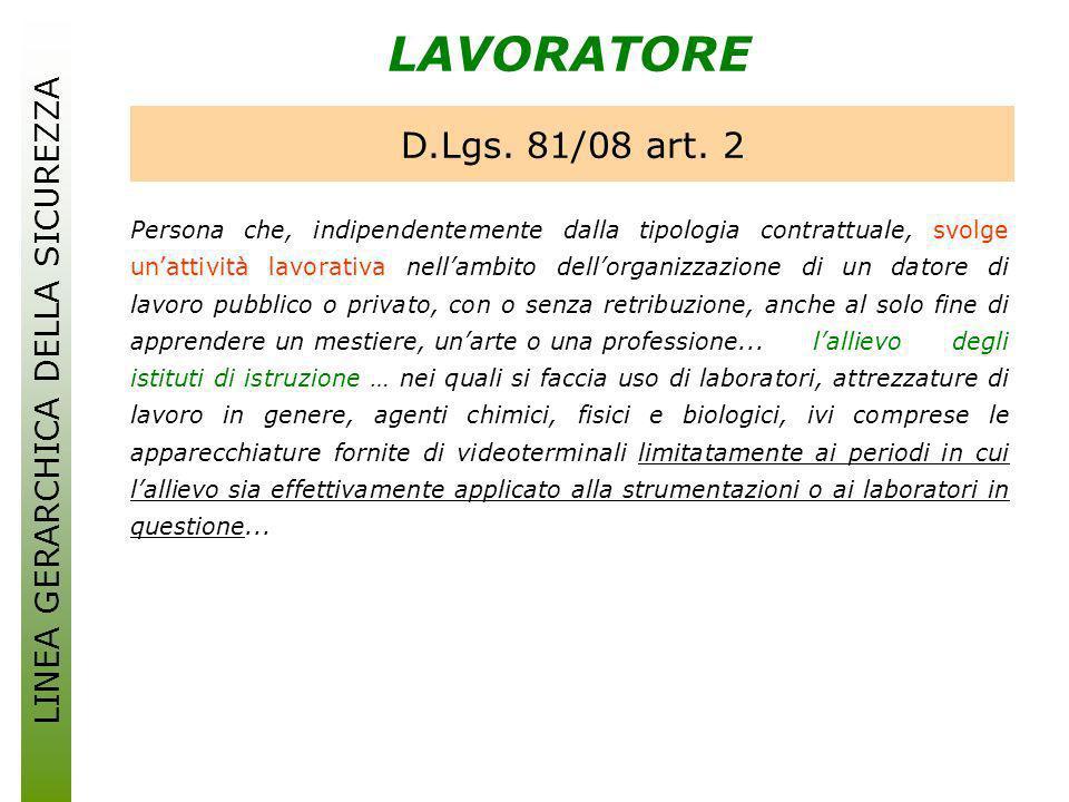 LAVORATORE Persona che, indipendentemente dalla tipologia contrattuale, svolge unattività lavorativa nellambito dellorganizzazione di un datore di lav