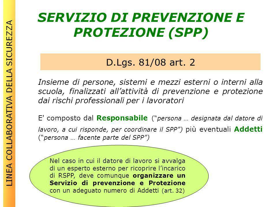 SERVIZIO DI PREVENZIONE E PROTEZIONE (SPP) Insieme di persone, sistemi e mezzi esterni o interni alla scuola, finalizzati allattività di prevenzione e
