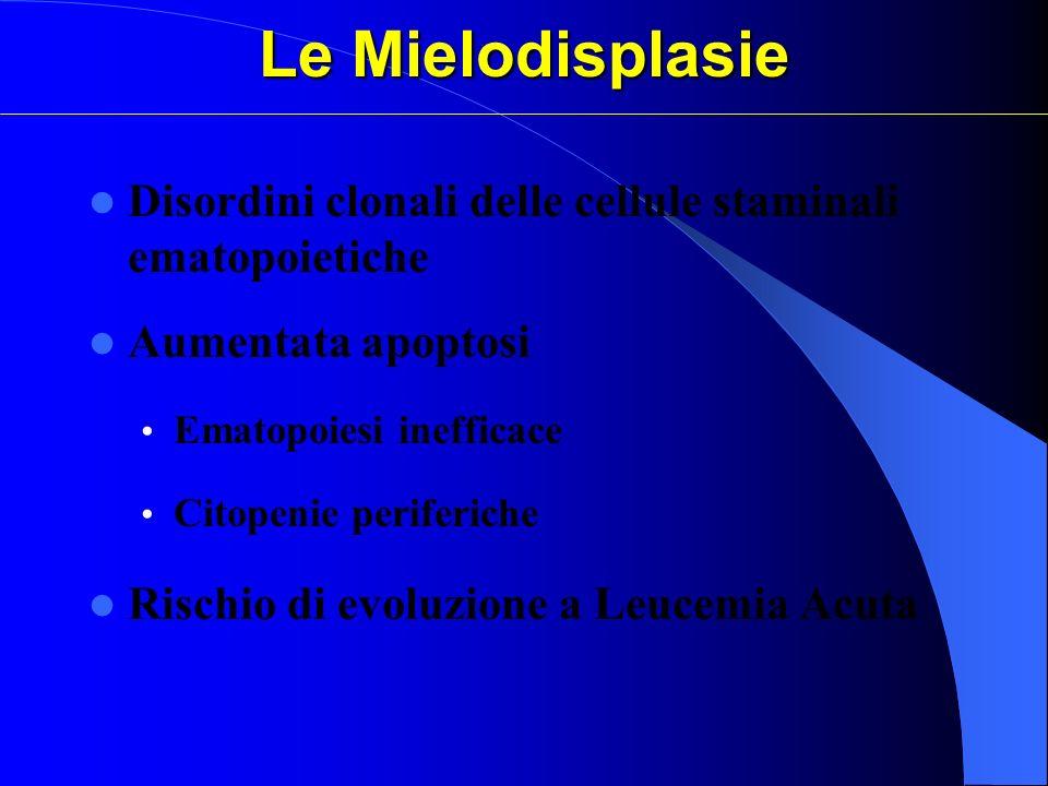 Le Mielodisplasie Disordini clonali delle cellule staminali ematopoietiche Aumentata apoptosi Ematopoiesi inefficace Citopenie periferiche Rischio di