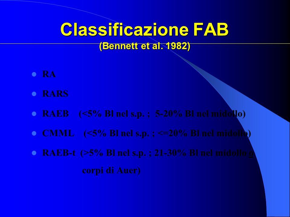 Classificazione FAB (Bennett et al. 1982) RA RARS RAEB (<5% Bl nel s.p. ; 5-20% Bl nel midollo) CMML (<5% Bl nel s.p. ; <=20% Bl nel midollo) RAEB-t (