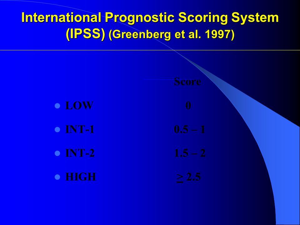 International Prognostic Scoring System (IPSS) (Greenberg et al. 1997) Score LOW 0 INT-10.5 – 1 INT-21.5 – 2 HIGH > 2.5