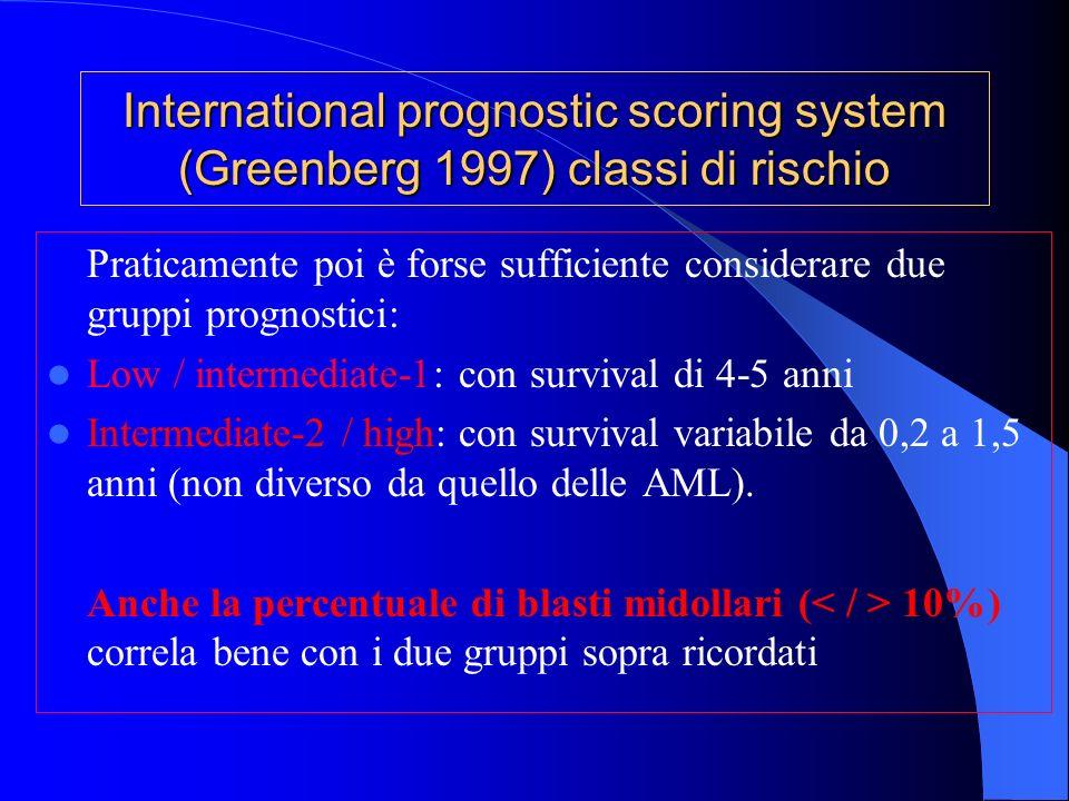 Praticamente poi è forse sufficiente considerare due gruppi prognostici: Low / intermediate-1: con survival di 4-5 anni Intermediate-2 / high: con sur