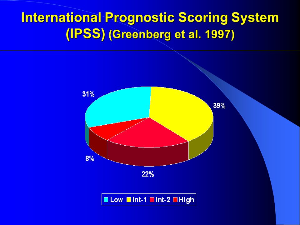 International Prognostic Scoring System (IPSS) (Greenberg et al. 1997)