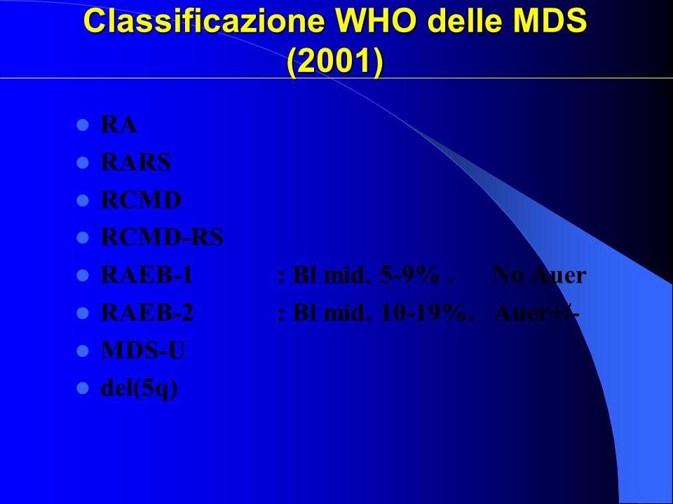 Classificazione WHO delle MDS (2001) RA RARS RCMD RCMD-RS RAEB-1: Bl mid. 5-9%. No Auer RAEB-2: Bl mid. 10-19%. Auer+/- MDS-U del(5q)