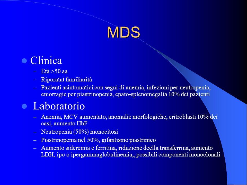 MDS Clinica – Età >50 aa – Riporatat familiarità – Pazienti asintomatici con segni di anemia, infezioni per neutropenia, emorragie per piastrinopenia,