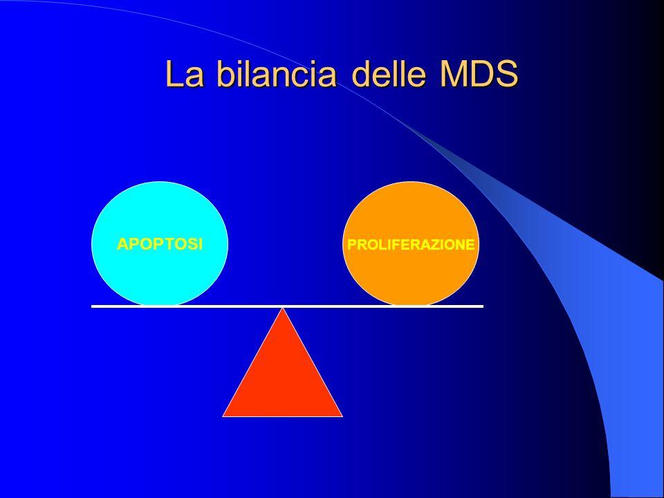 La bilancia delle MDS APOPTOSI PROLIFERAZIONE