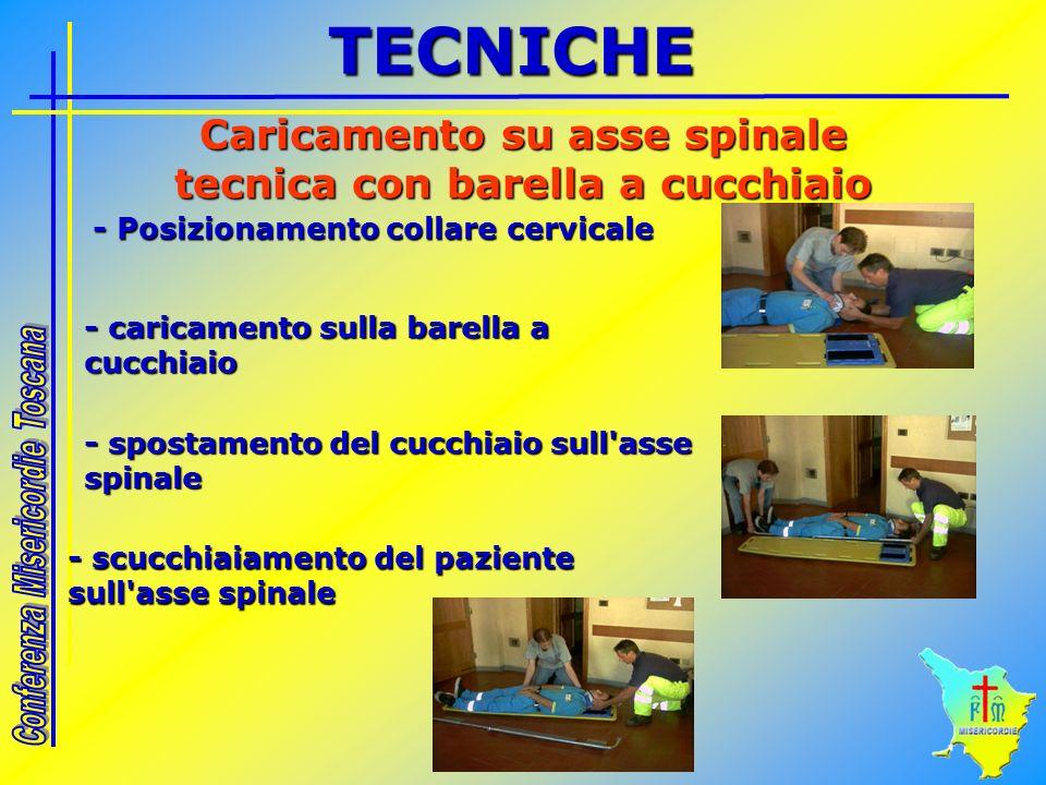 Caricamento su asse spinale tecnica con barella a cucchiaio - Posizionamento collare cervicale - caricamento sulla barella a cucchiaio - spostamento d