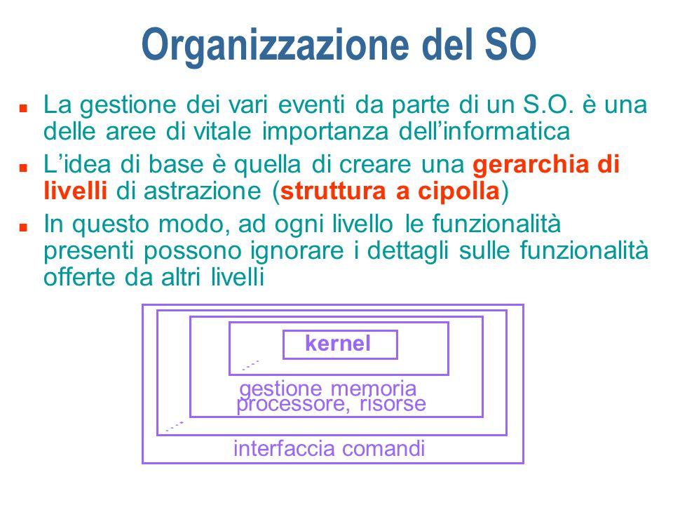 Organizzazione del SO n La gestione dei vari eventi da parte di un S.O. è una delle aree di vitale importanza dellinformatica n Lidea di base è quella