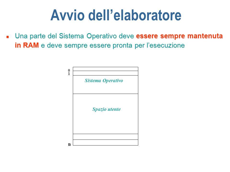 Avvio dellelaboratore n Una parte del Sistema Operativo deve essere sempre mantenuta in RAM e deve sempre essere pronta per lesecuzione Sistema Operat