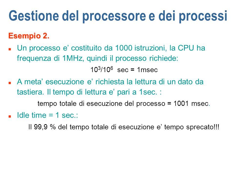 Gestione del processore e dei processi Esempio 2. n Un processo e costituito da 1000 istruzioni, la CPU ha frequenza di 1MHz, quindi il processo richi