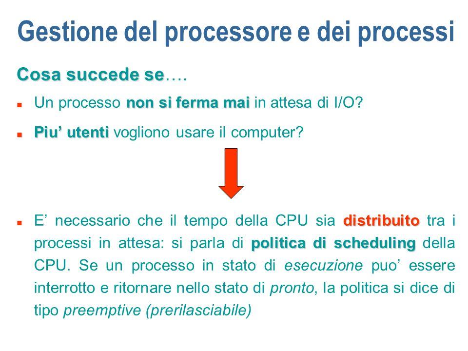 Gestione del processore e dei processi Cosa succede se Cosa succede se…. non si ferma mai n Un processo non si ferma mai in attesa di I/O? n Piu utent