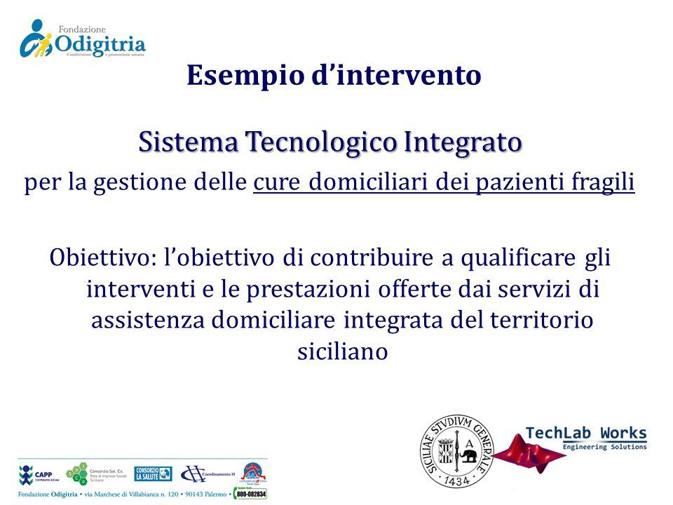 Esempio dintervento Sistema Tecnologico Integrato per la gestione delle cure domiciliari dei pazienti fragili Obiettivo: lobiettivo di contribuire a q