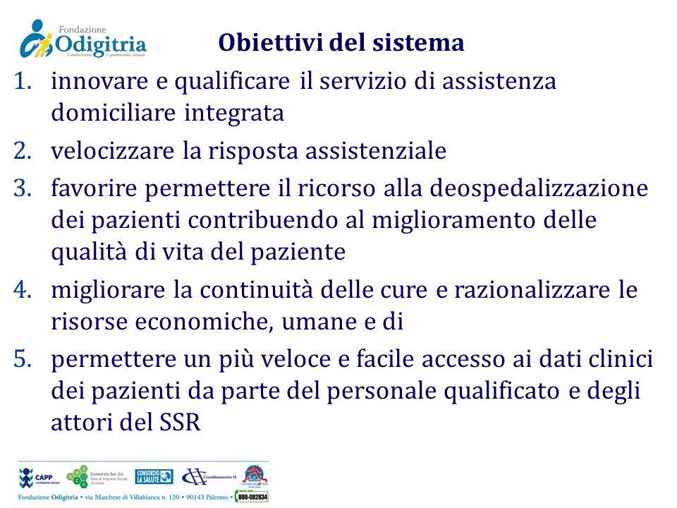 Obiettivi del sistema 1.innovare e qualificare il servizio di assistenza domiciliare integrata 2.velocizzare la risposta assistenziale 3.favorire perm