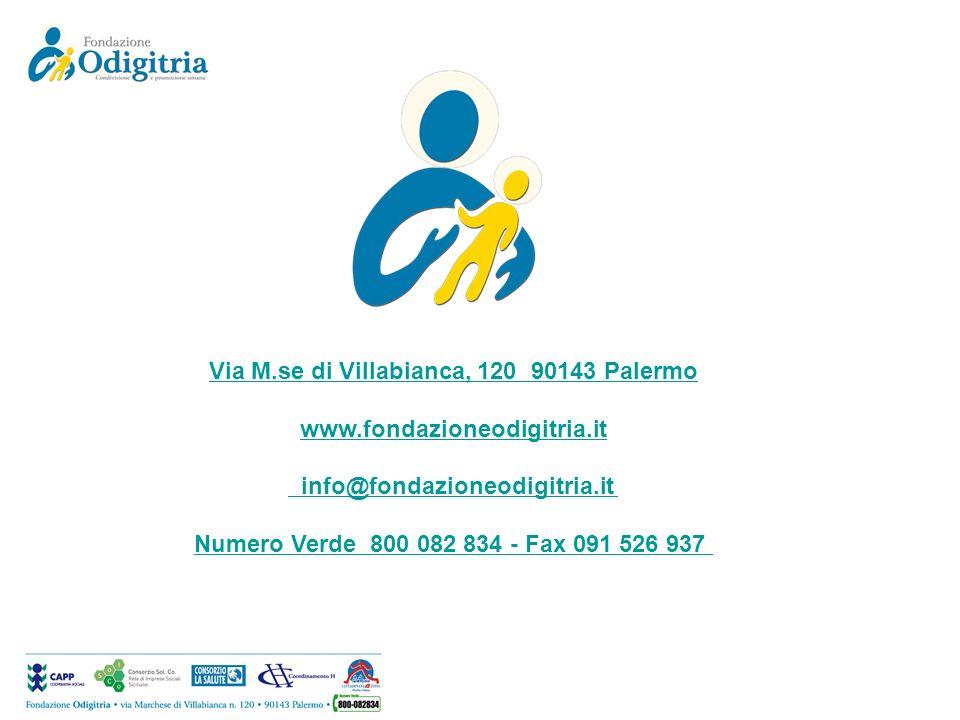 Via M.se di Villabianca, 120 90143 Palermo www.fondazioneodigitria.it info@fondazioneodigitria.it Numero Verde 800 082 834 - Fax 091 526 937