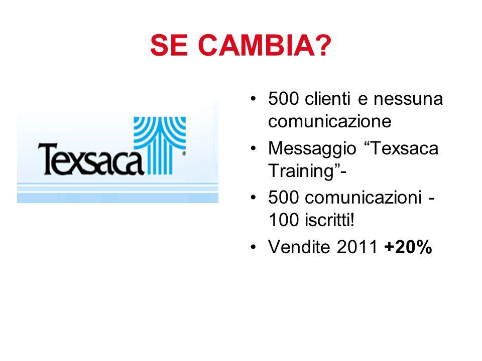 SE CAMBIA? 500 clienti e nessuna comunicazione Messaggio Texsaca Training- 500 comunicazioni - 100 iscritti! Vendite 2011 +20%