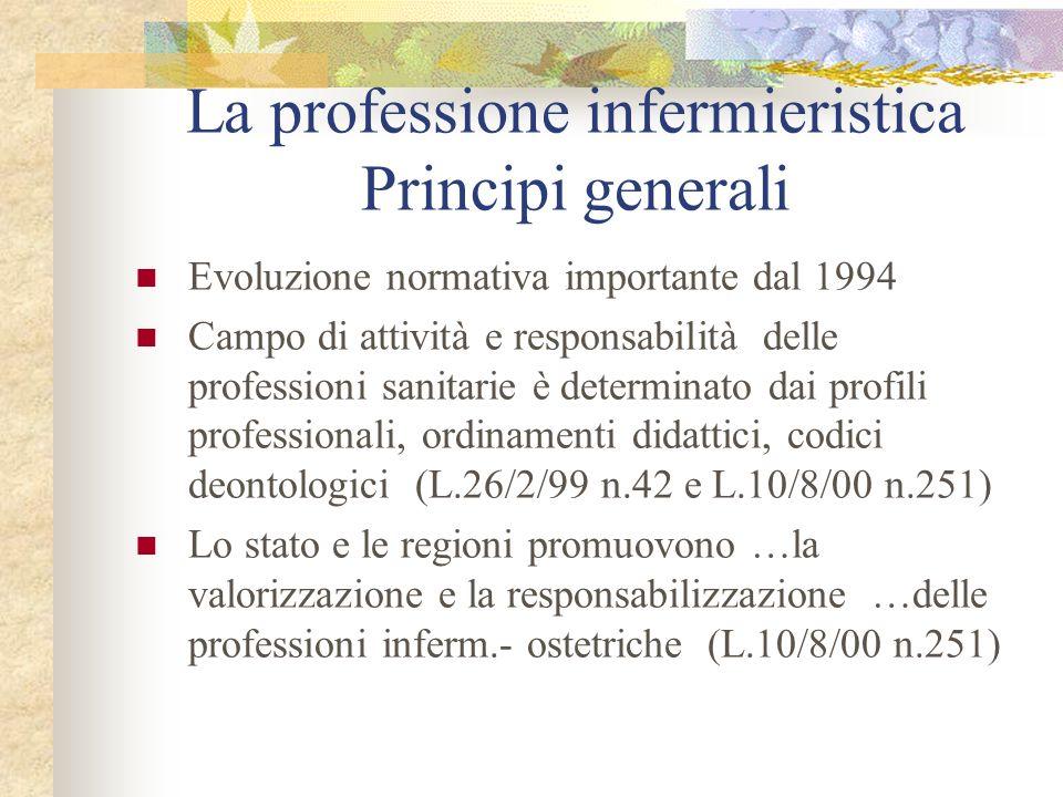 La professione infermieristica Principi generali Evoluzione normativa importante dal 1994 Campo di attività e responsabilità delle professioni sanitar