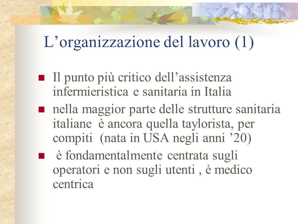 Lorganizzazione del lavoro (1) Il punto più critico dellassistenza infermieristica e sanitaria in Italia nella maggior parte delle strutture sanitaria