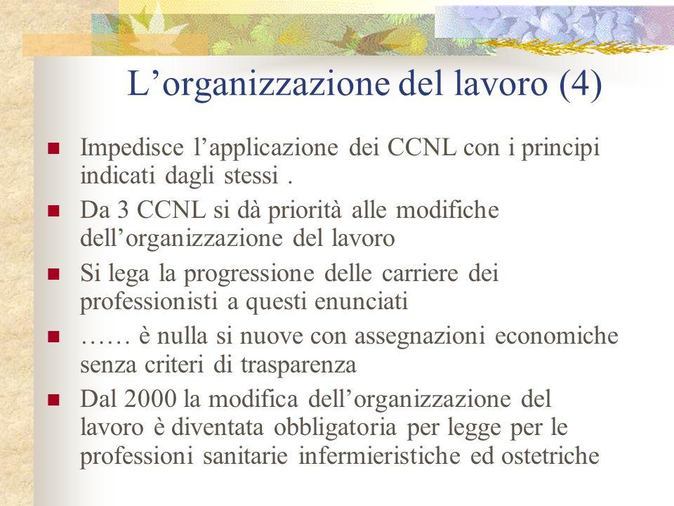 Lorganizzazione del lavoro (4) Impedisce lapplicazione dei CCNL con i principi indicati dagli stessi. Da 3 CCNL si dà priorità alle modifiche dellorga