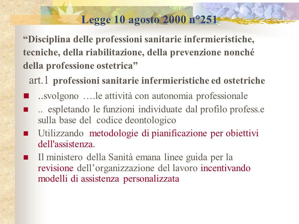 Legge 10 agosto 2000 n°251 Disciplina delle professioni sanitarie infermieristiche, tecniche, della riabilitazione, della prevenzione nonché della pro