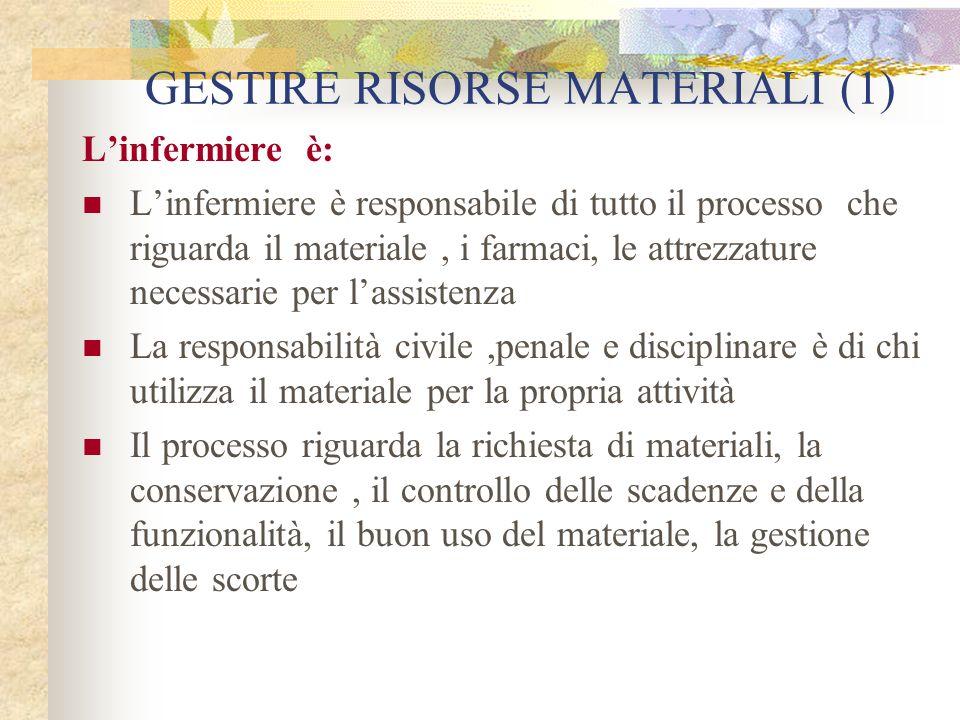 GESTIRE RISORSE MATERIALI (1) Linfermiere è: Linfermiere è responsabile di tutto il processo che riguarda il materiale, i farmaci, le attrezzature nec