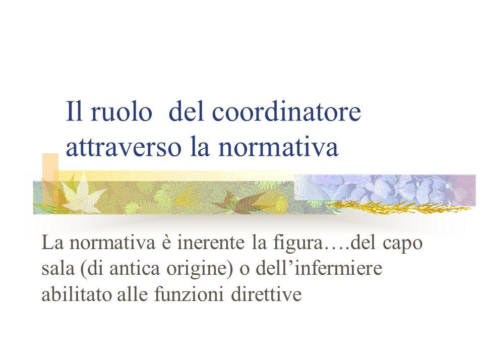 Il ruolo del coordinatore attraverso la normativa La normativa è inerente la figura….del capo sala (di antica origine) o dellinfermiere abilitato alle