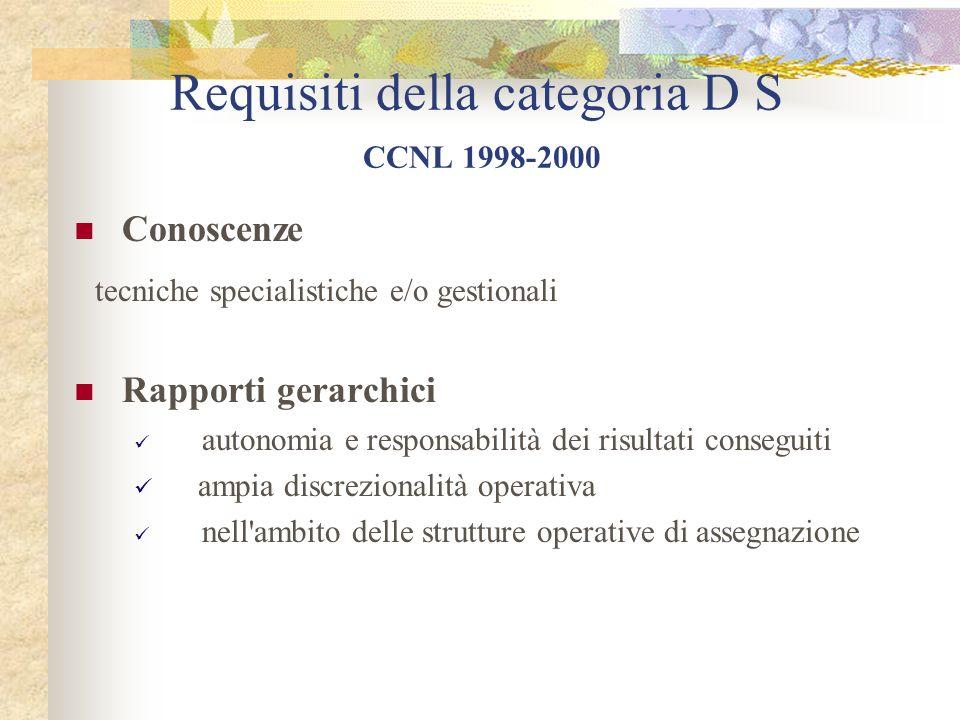 Requisiti della categoria D S CCNL 1998-2000 Conoscenze tecniche specialistiche e/o gestionali Rapporti gerarchici autonomia e responsabilità dei risu