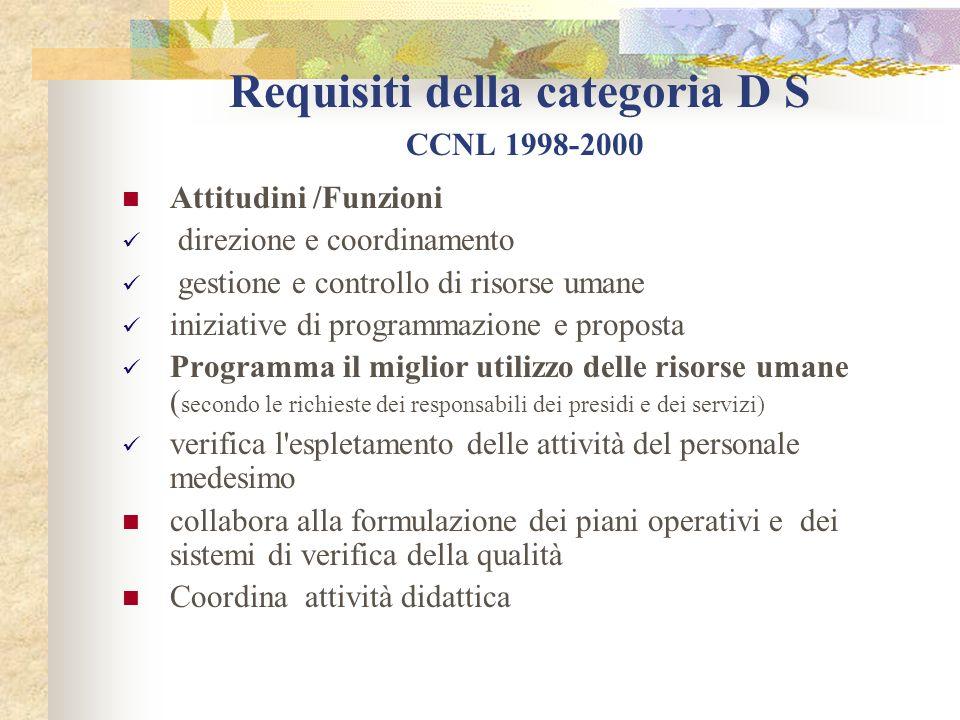 Requisiti della categoria D S CCNL 1998-2000 Attitudini /Funzioni direzione e coordinamento gestione e controllo di risorse umane iniziative di progra