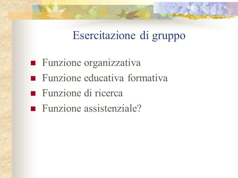 Esercitazione di gruppo Funzione organizzativa Funzione educativa formativa Funzione di ricerca Funzione assistenziale?