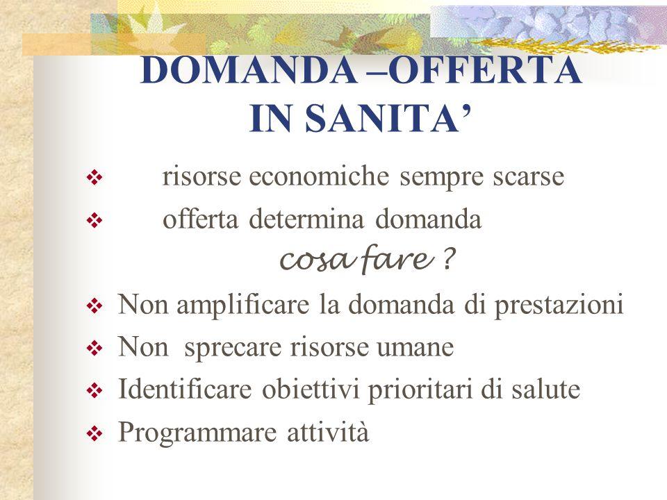 DOMANDA –OFFERTA IN SANITA risorse economiche sempre scarse offerta determina domanda cosa fare ? Non amplificare la domanda di prestazioni Non spreca