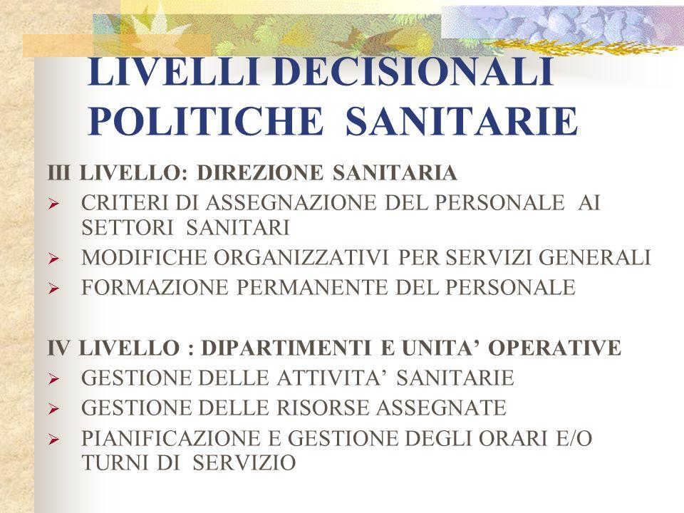 LIVELLI DECISIONALI POLITICHE SANITARIE III LIVELLO: DIREZIONE SANITARIA CRITERI DI ASSEGNAZIONE DEL PERSONALE AI SETTORI SANITARI MODIFICHE ORGANIZZA