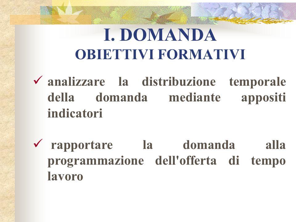 I. DOMANDA OBIETTIVI FORMATIVI analizzare la distribuzione temporale della domanda mediante appositi indicatori rapportare la domanda alla programmazi