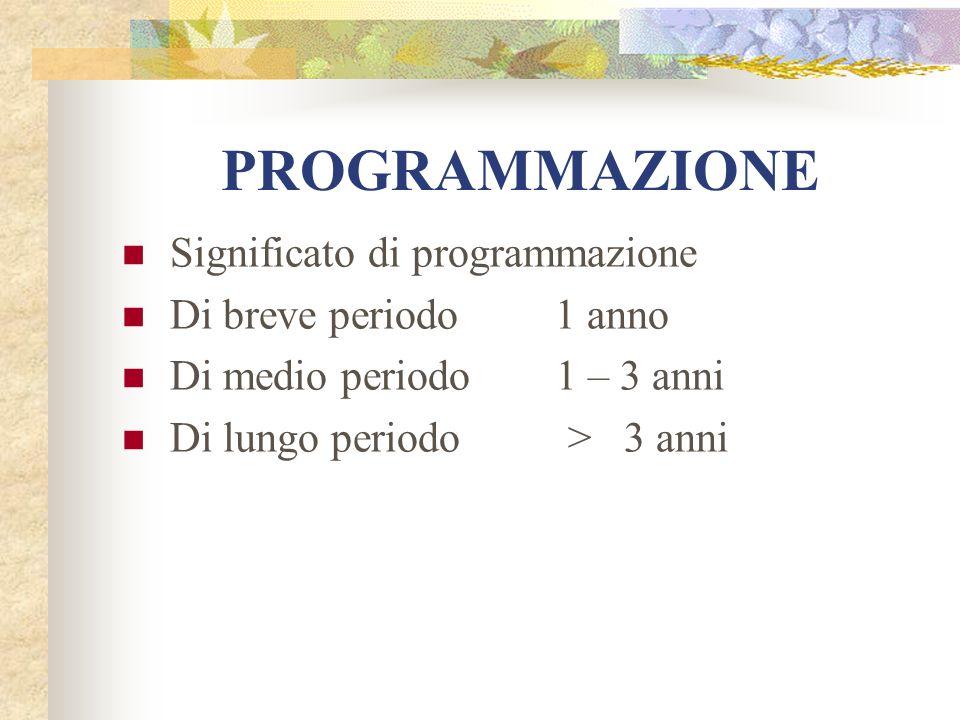 PROGRAMMAZIONE Significato di programmazione Di breve periodo 1 anno Di medio periodo 1 – 3 anni Di lungo periodo > 3 anni