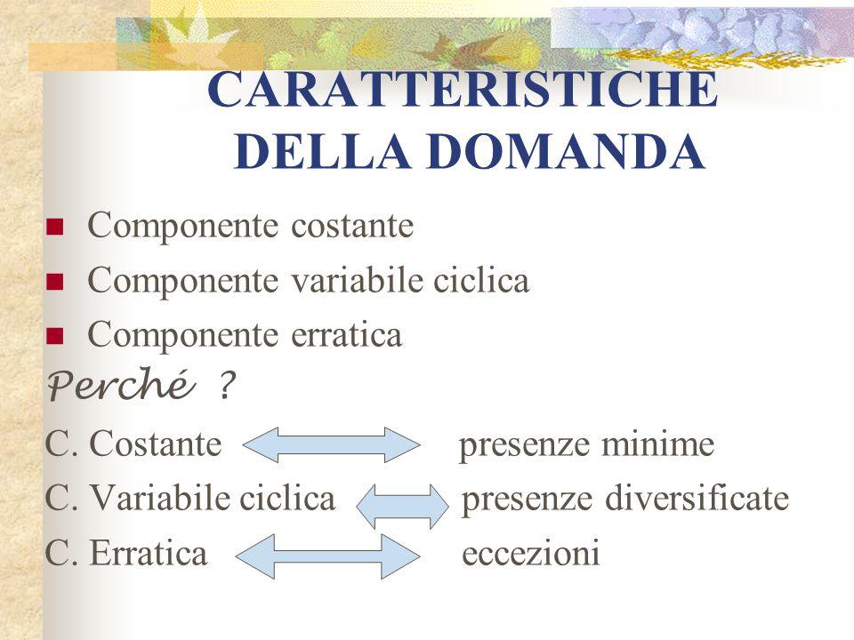 CARATTERISTICHE DELLA DOMANDA Componente costante Componente variabile ciclica Componente erratica Perché ? C. Costante presenze minime C. Variabile c