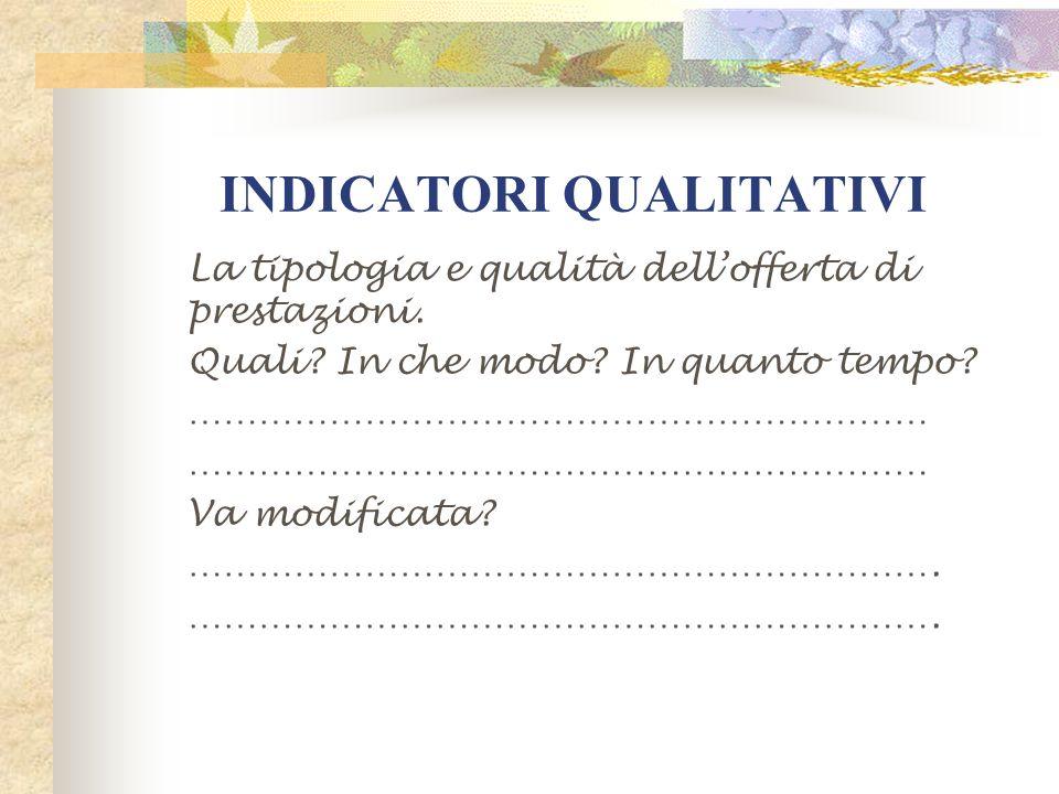 INDICATORI QUALITATIVI La tipologia e qualità dellofferta di prestazioni. Quali? In che modo? In quanto tempo? ……………………………………………………… Va modificata? ……