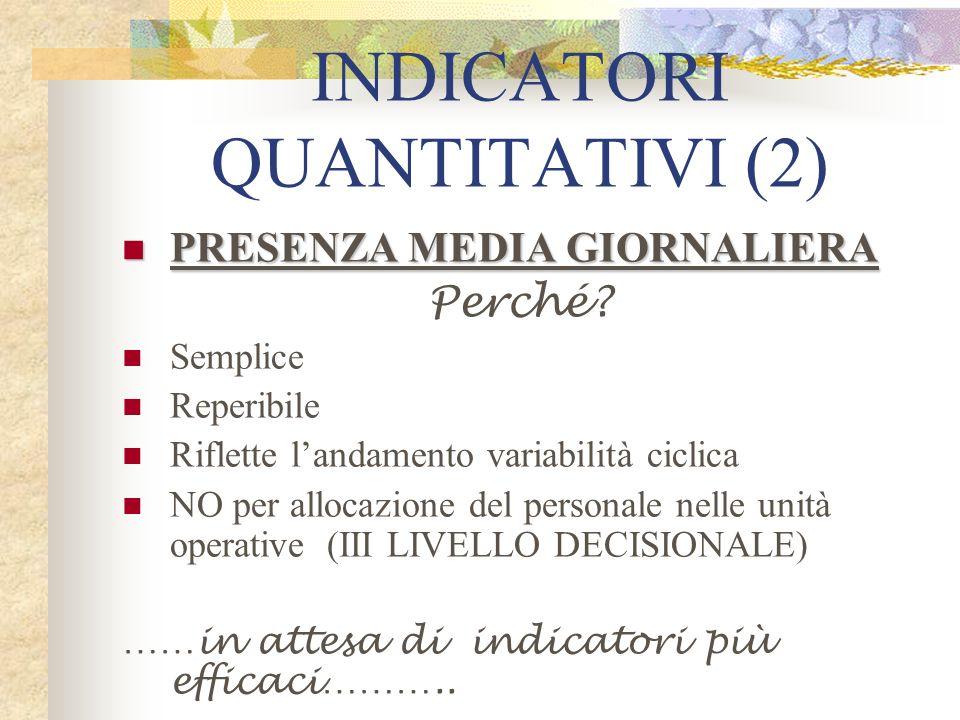 INDICATORI QUANTITATIVI (2) PRESENZA MEDIA GIORNALIERA PRESENZA MEDIA GIORNALIERA Perché? Semplice Reperibile Riflette landamento variabilità ciclica