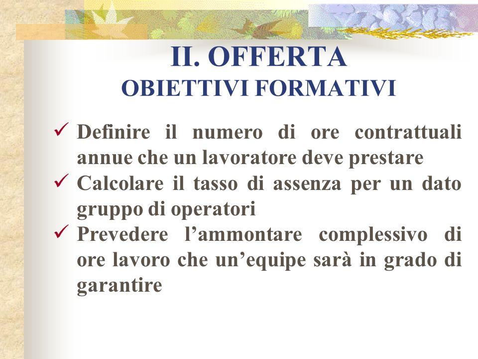 II. OFFERTA OBIETTIVI FORMATIVI Definire il numero di ore contrattuali annue che un lavoratore deve prestare Calcolare il tasso di assenza per un dato