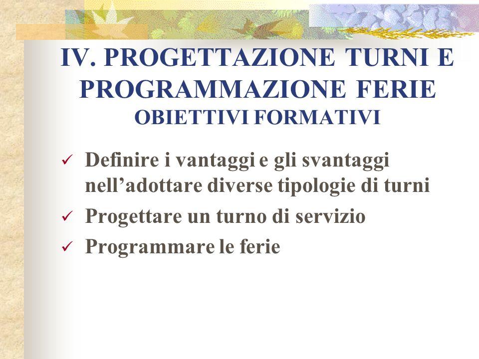 IV. PROGETTAZIONE TURNI E PROGRAMMAZIONE FERIE OBIETTIVI FORMATIVI Definire i vantaggi e gli svantaggi nelladottare diverse tipologie di turni Progett