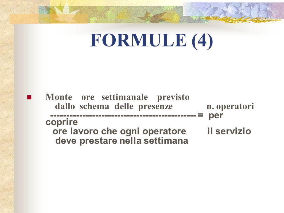 FORMULE (4) Monte ore settimanale previsto dallo schema delle presenze n. operatori ---------------------------------------------- = per coprire ore l