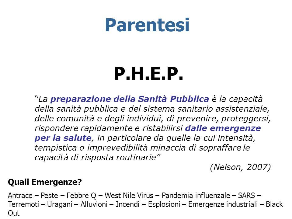 La preparazione della Sanità Pubblica è la capacità della sanità pubblica e del sistema sanitario assistenziale, delle comunità e degli individui, di