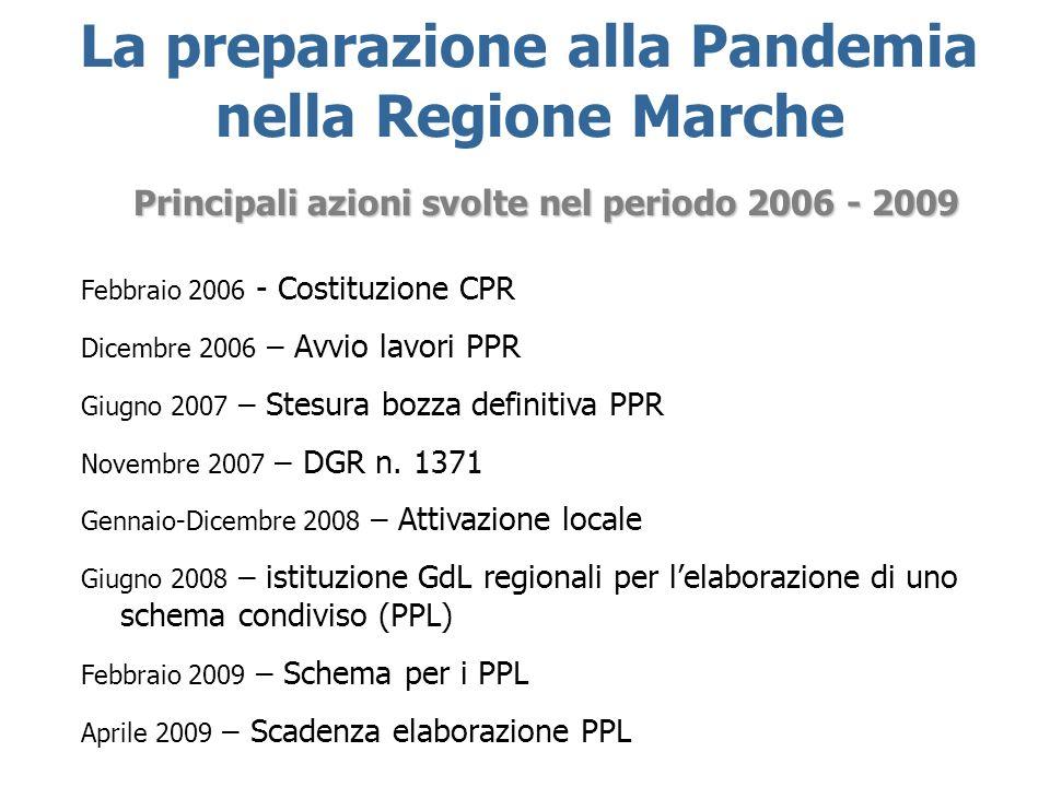 La preparazione alla Pandemia nella Regione Marche Principali azioni svolte nel periodo 2006 - 2009 Febbraio 2006 - Costituzione CPR Dicembre 2006 – A