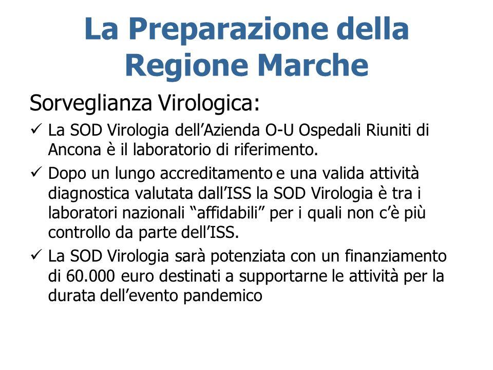 La Preparazione della Regione Marche Sorveglianza Virologica: La SOD Virologia dellAzienda O-U Ospedali Riuniti di Ancona è il laboratorio di riferime