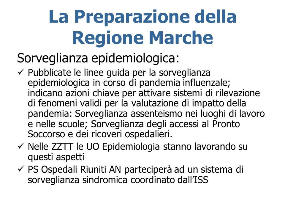 La Preparazione della Regione Marche Sorveglianza epidemiologica: Pubblicate le linee guida per la sorveglianza epidemiologica in corso di pandemia in