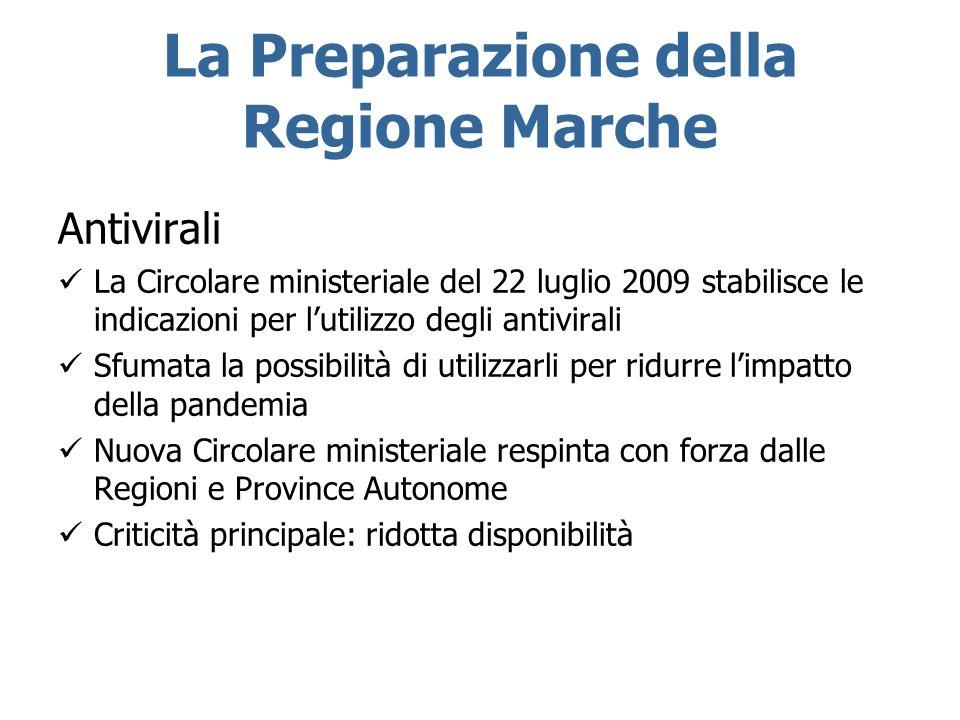 Antivirali La Circolare ministeriale del 22 luglio 2009 stabilisce le indicazioni per lutilizzo degli antivirali Sfumata la possibilità di utilizzarli