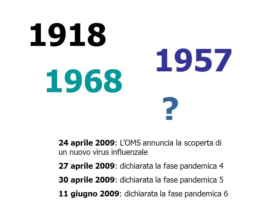 1918 1957 1968 ? 24 aprile 2009: LOMS annuncia la scoperta di un nuovo virus influenzale 27 aprile 2009: dichiarata la fase pandemica 4 30 aprile 2009