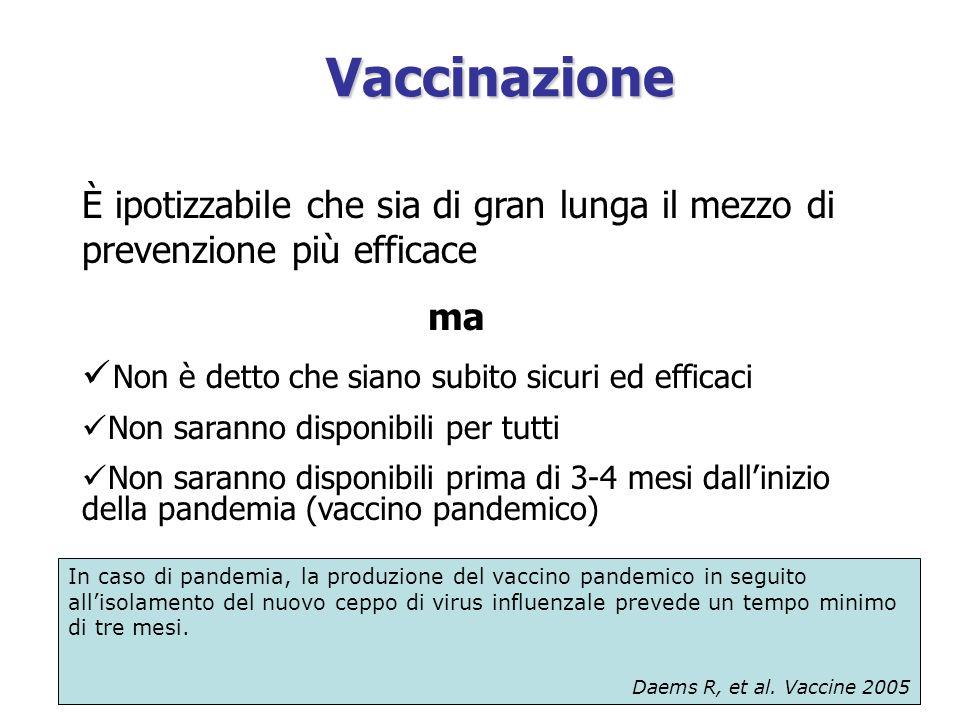 Vaccinazione È ipotizzabile che sia di gran lunga il mezzo di prevenzione più efficace ma Non è detto che siano subito sicuri ed efficaci Non saranno