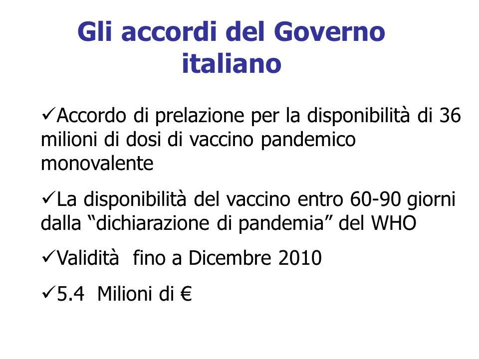 Accordo di prelazione per la disponibilità di 36 milioni di dosi di vaccino pandemico monovalente La disponibilità del vaccino entro 60-90 giorni dall