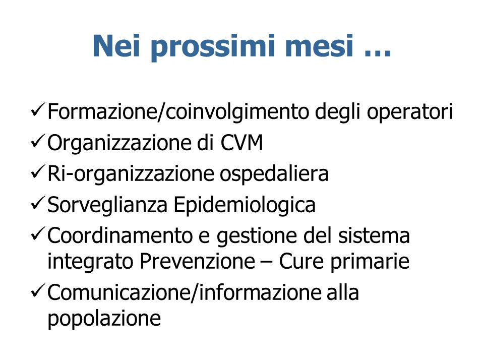 Nei prossimi mesi … Formazione/coinvolgimento degli operatori Organizzazione di CVM Ri-organizzazione ospedaliera Sorveglianza Epidemiologica Coordina