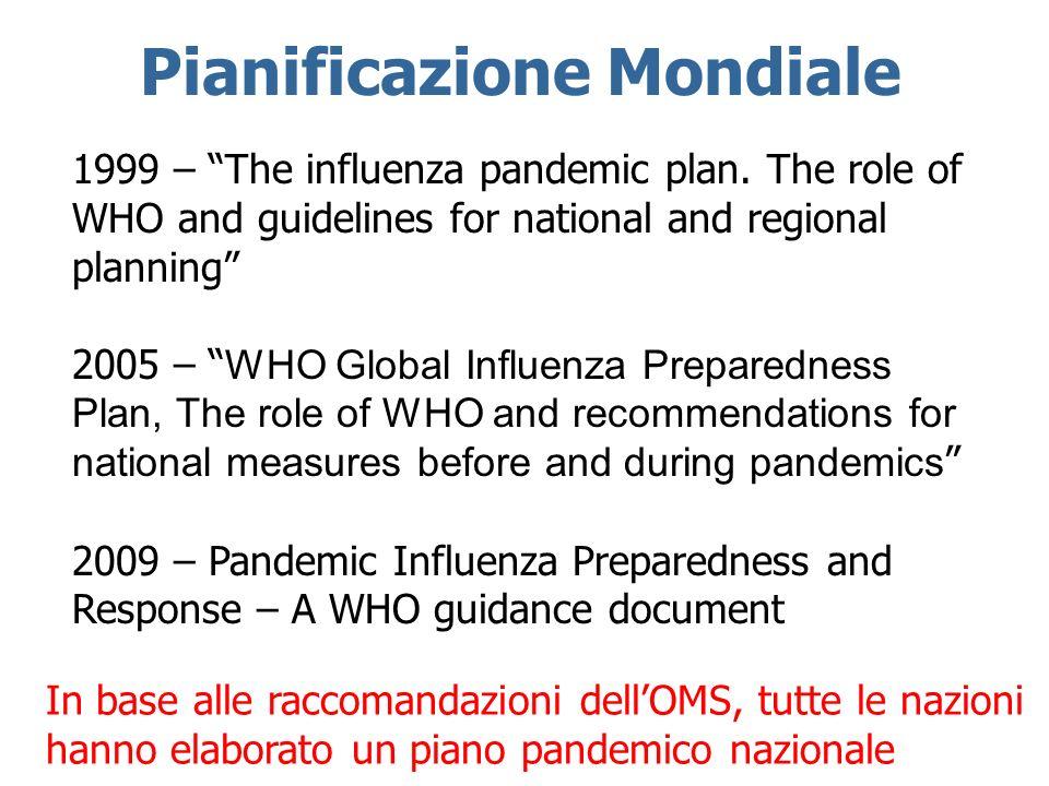 Pianificazione Mondiale In base alle raccomandazioni dellOMS, tutte le nazioni hanno elaborato un piano pandemico nazionale 1999 – The influenza pande
