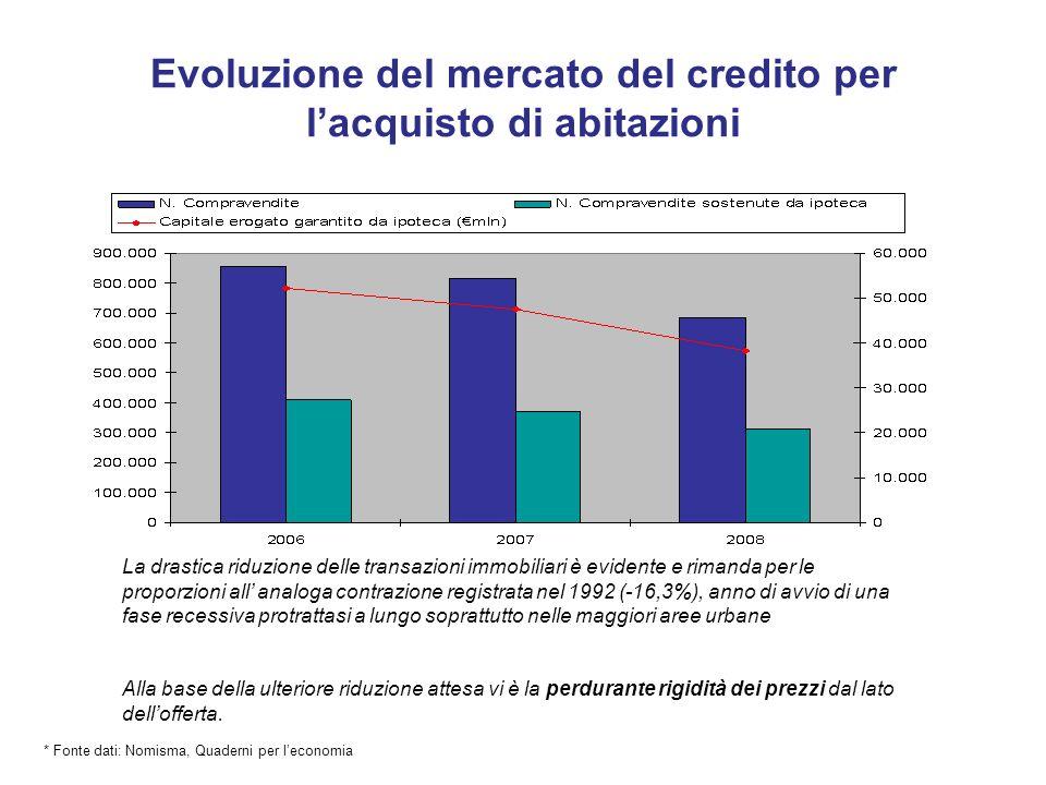 Evoluzione del mercato del credito per lacquisto di abitazioni La drastica riduzione delle transazioni immobiliari è evidente e rimanda per le proporz