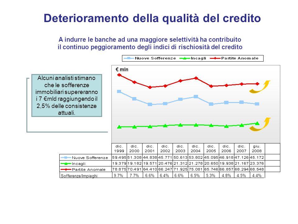Deterioramento della qualità del credito A indurre le banche ad una maggiore selettività ha contribuito il continuo peggioramento degli indici di risc